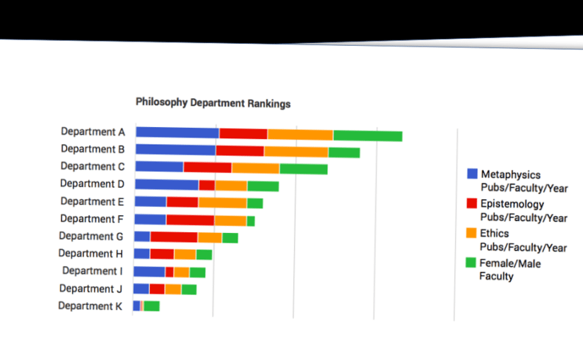 University and Department Rankings: A Custom Solution