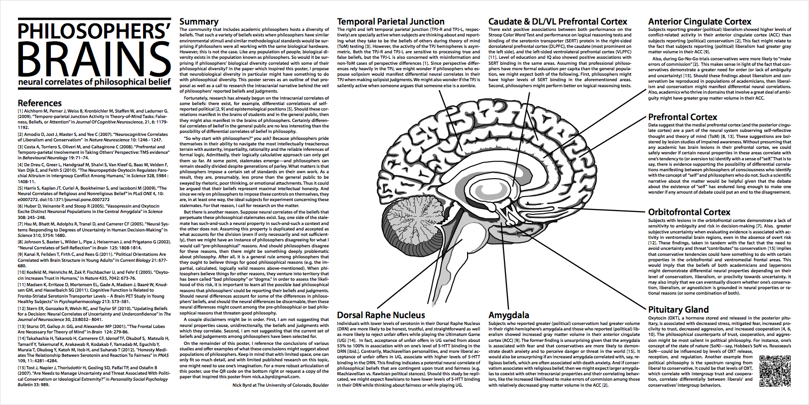 Nick Byrd: Philosophers' Brains Poster
