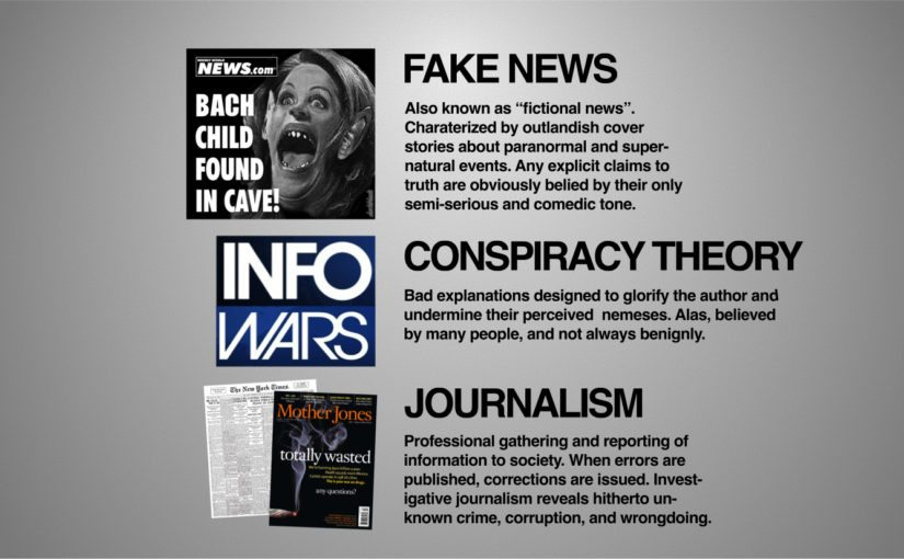 A Definition of 'Fake News' (and Related Terms)