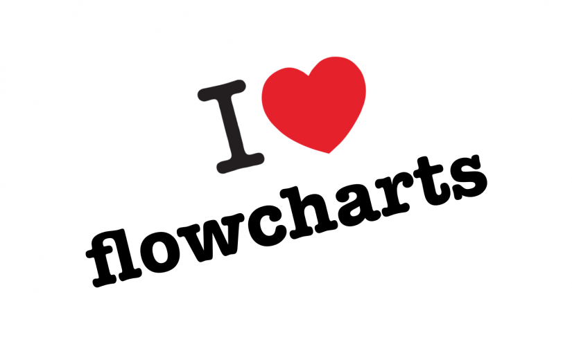 """I love flowcharts"" logo."