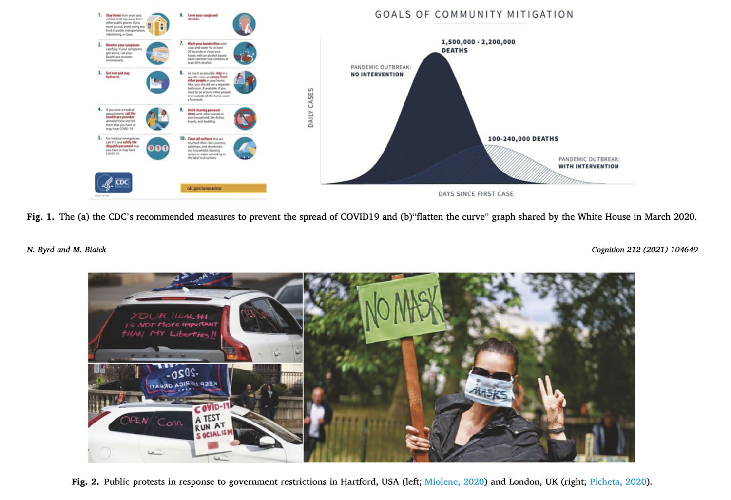 Images of public health recommendation and protest signs from the COVID-19 pandemic of 2020.